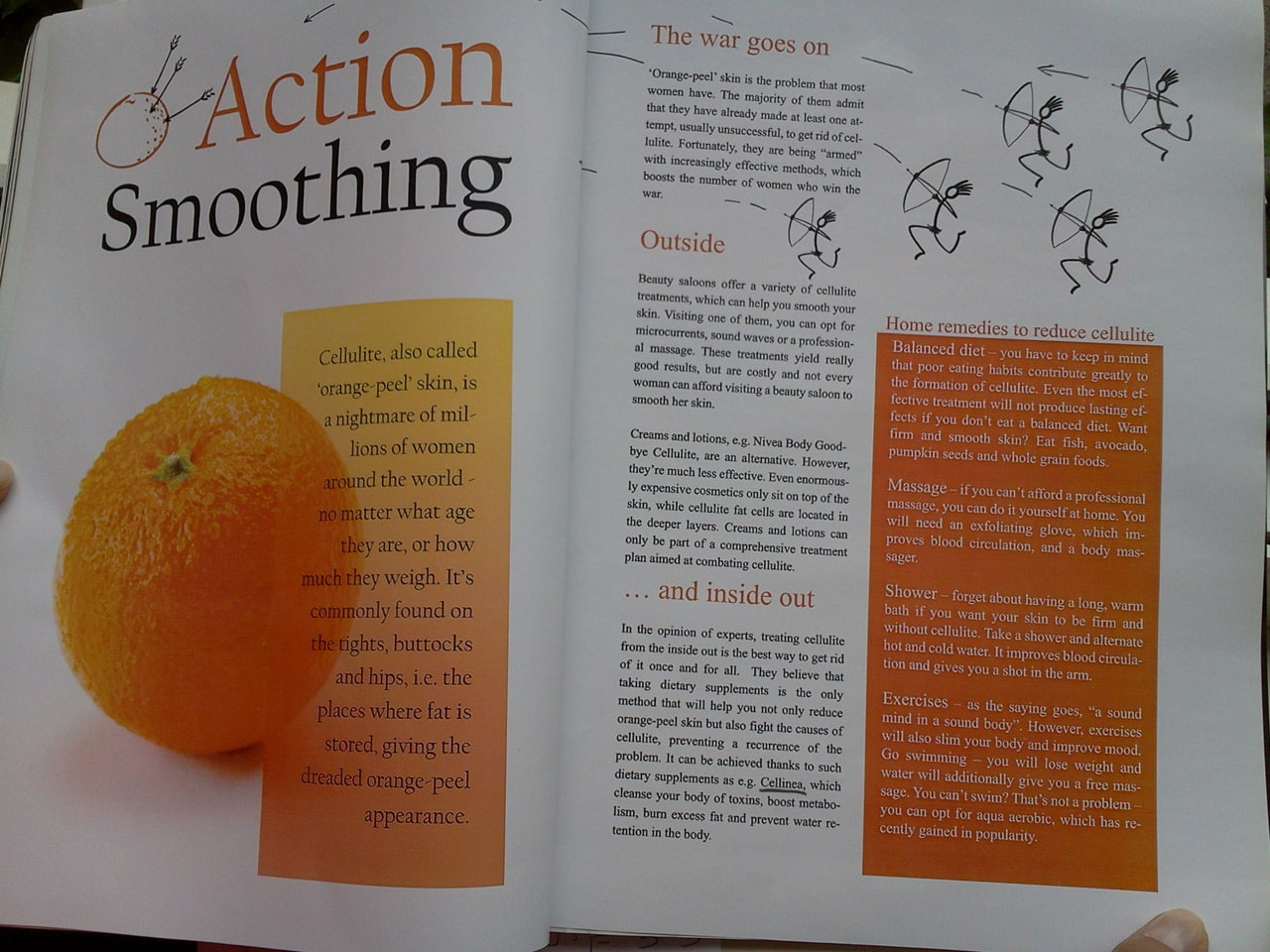 Cellulite Pills Action Smoothing Article